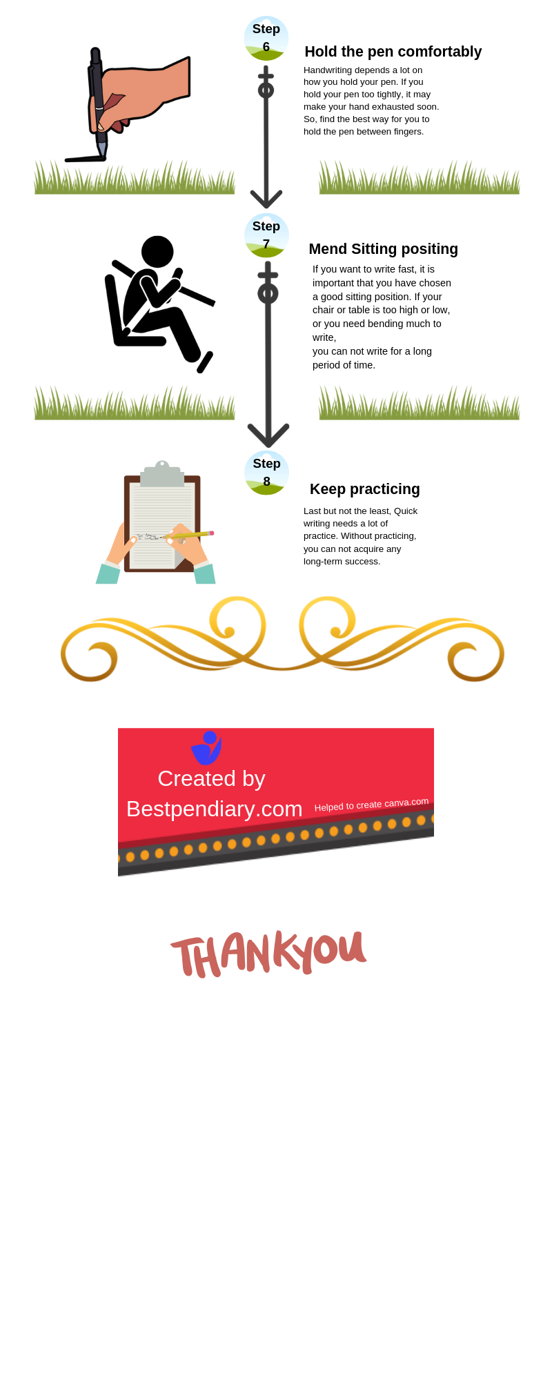 how to write fast info graphic